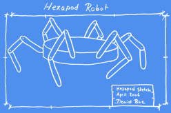A sketch of my hexapod